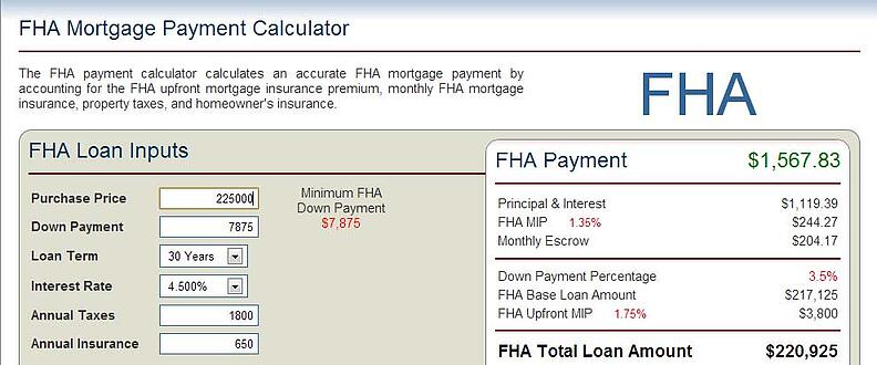 FHA Mortgage payment $225,000 house